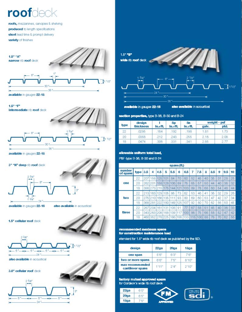 Cordeck Roof Deck